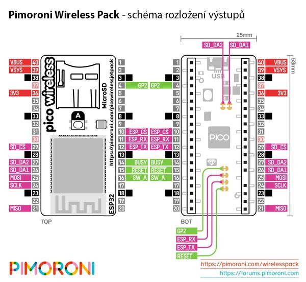 Wireless Pack4
