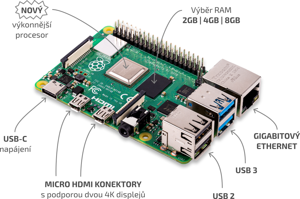 Základní parametry Raspberry Pi 4